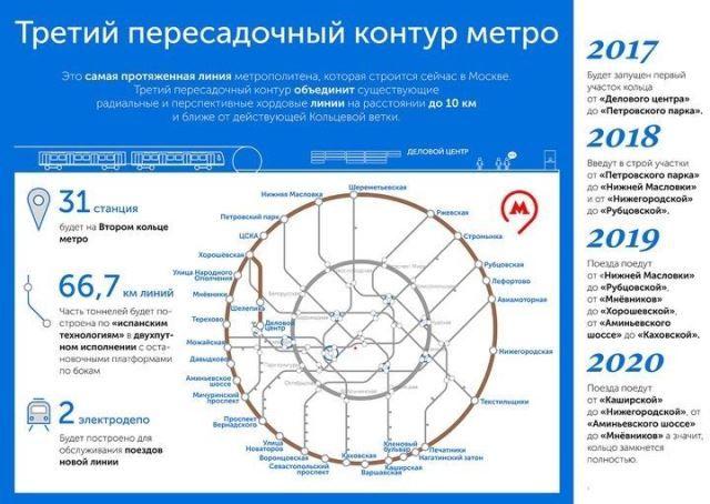 Карта метро москва 2019