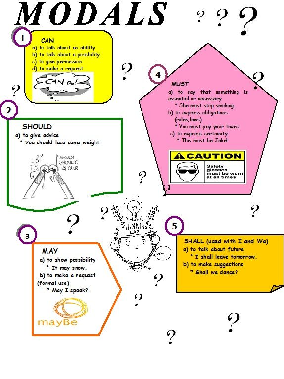 Modal verbs also best images on pinterest english learning rh