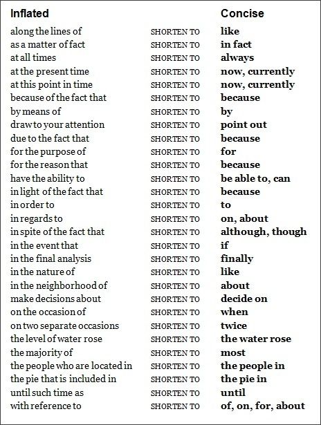 Synonyms for essay writing