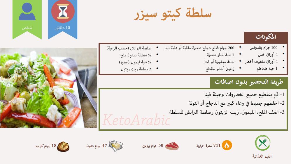 وجبات كيتو دايت جدول رجيم قليل الكربوهيدرات وغني البروتين كنوزي Keto Diet Food List Low Carbohydrate Diet Diet Schedule