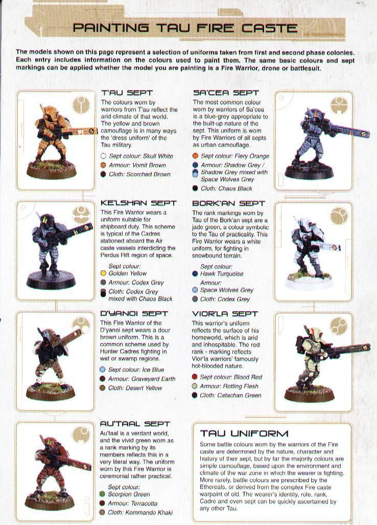 Ultimate Miniature Painting Guide Pdf