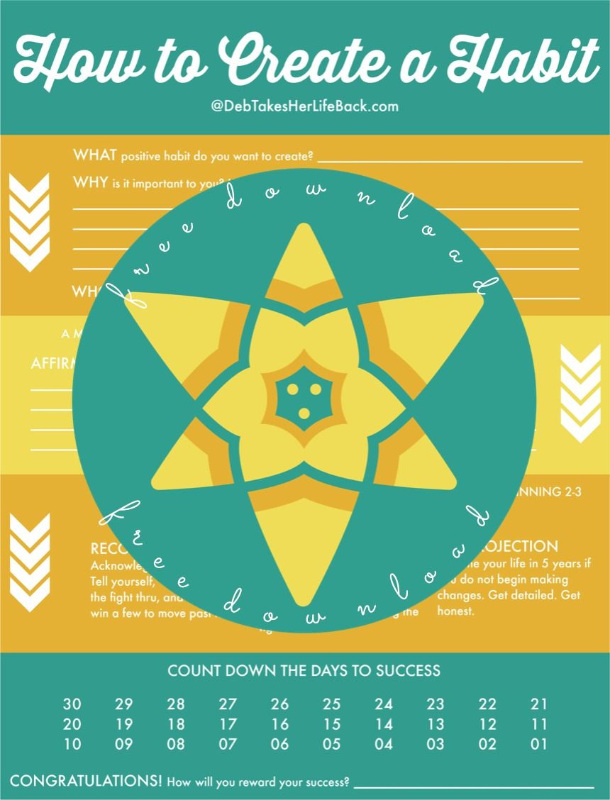 How to Create a Habit | Free worksheets, Worksheets and Create