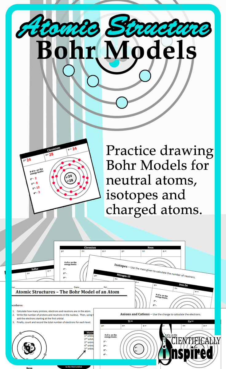 Atomic Structure - Bohr Model Drawings, Subatomic Particles ...