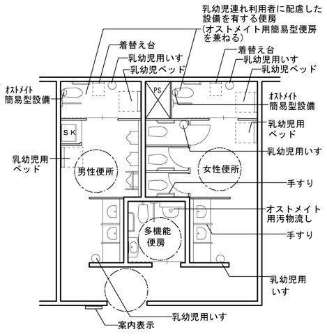 設計標準で示したトイレの例 その2 資料 国土交通省 多機能トイレ トイレ ハウスデザイン