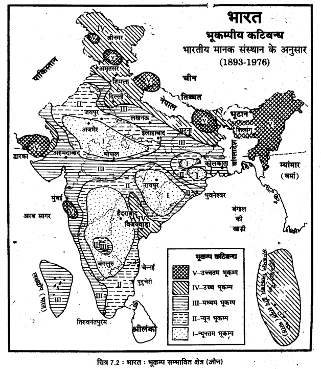 for Class 11 Geography: Indian Physical Environment