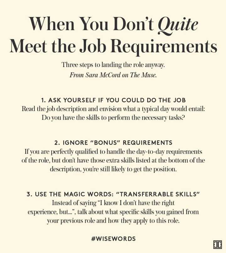 Job Interview Questions, Job Interview