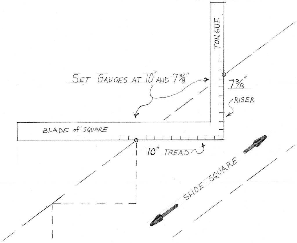 stair tread rise run ratio - Google Search | DESIGN - 01 ...