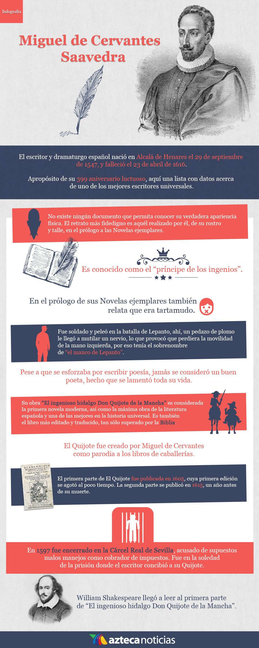 Miguel De Cervantes Saavedra Infografia Www Aztecanoticias Com Mx Ap Spanish Literature Book Writer
