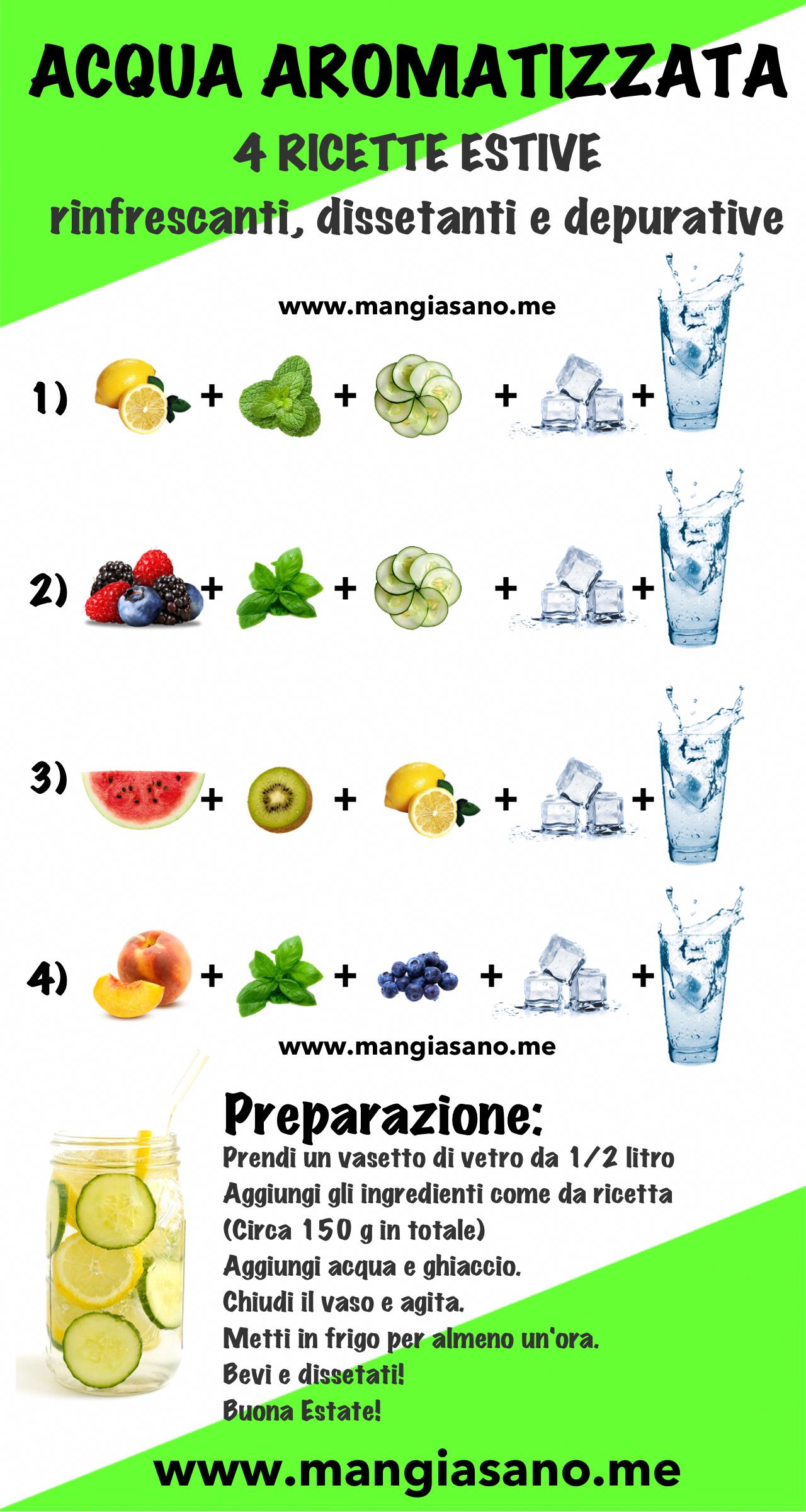 le migliori bevande nutrizionali per la perdita di peso