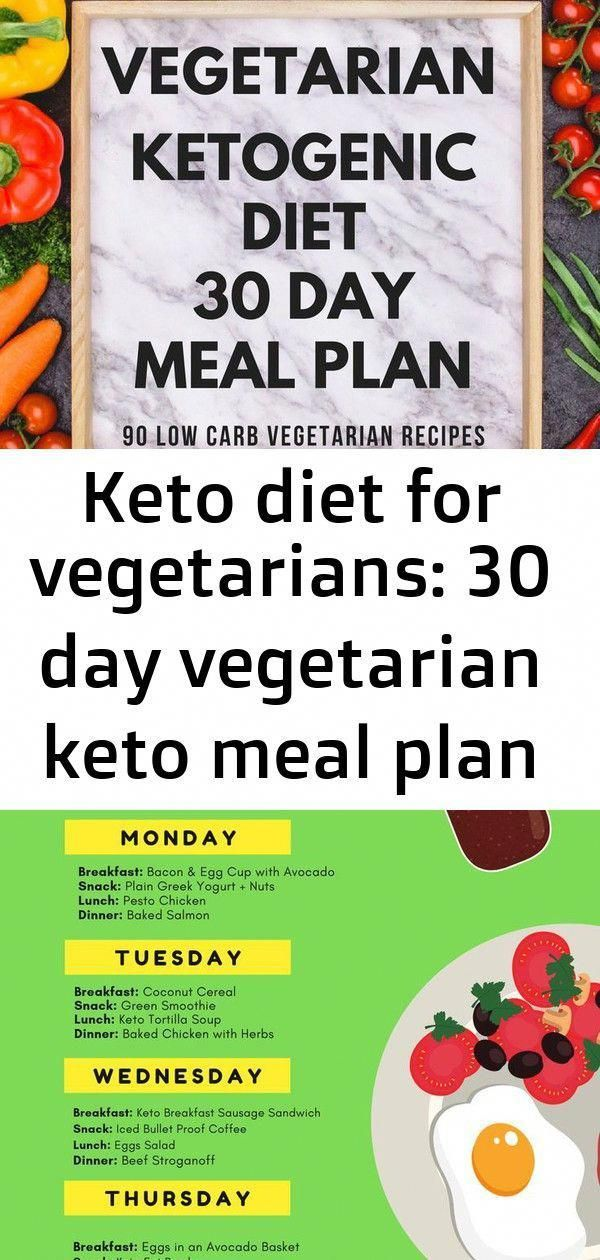 Keto diet for vegetarians 30 day vegetarian keto meal plan 32