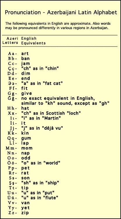 Pronunciation Of The Azerbaijani Latin Alphabet True Quotes Latin Language Quotes