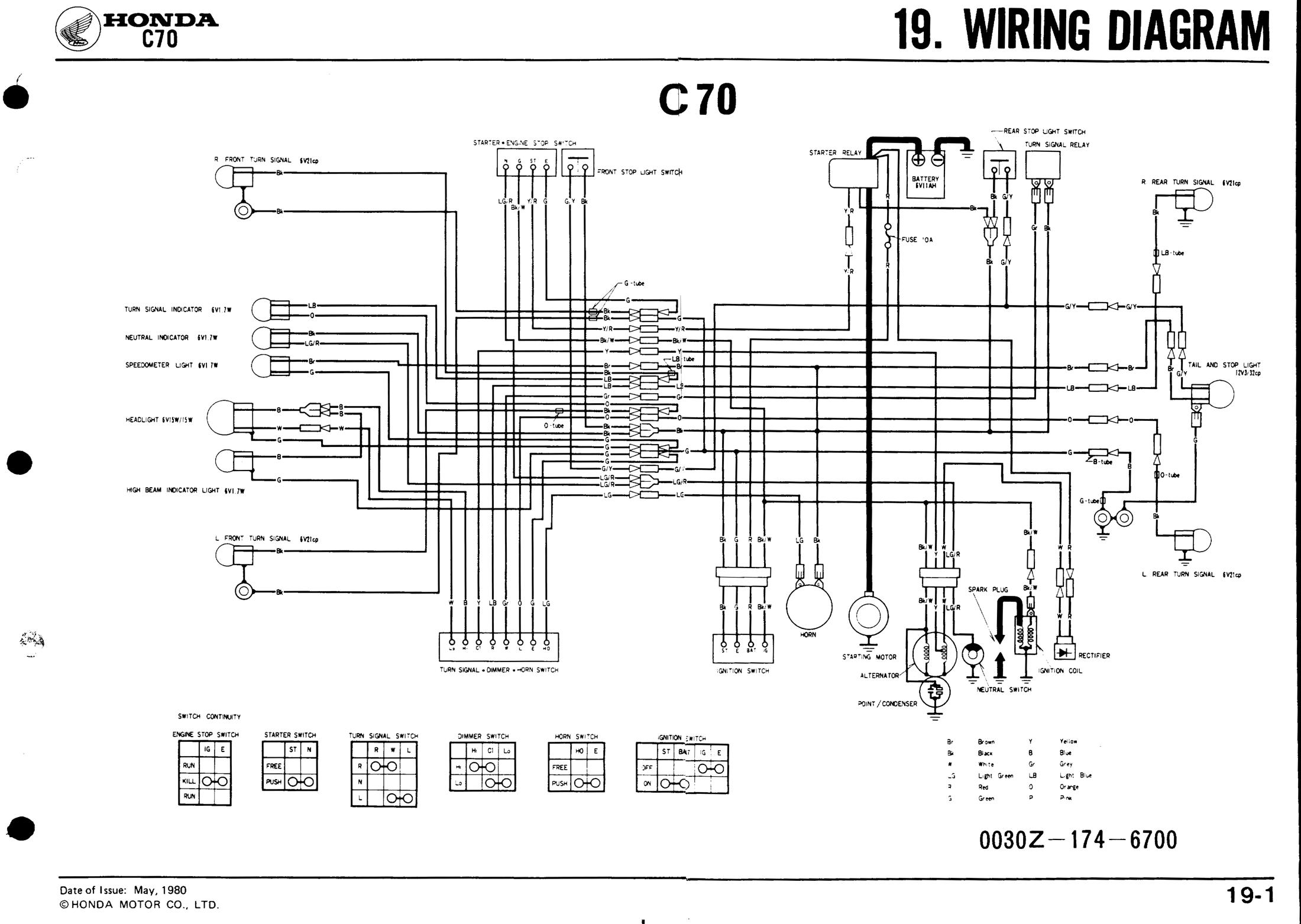 Pin On F250
