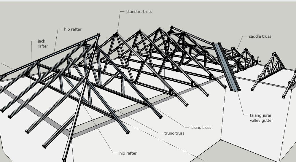 perusahaan baja ringan di jakarta struktur rangka perisai atap desain renovasi