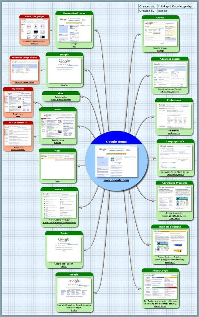 designing a website blueprint how to create your xml sitemap via