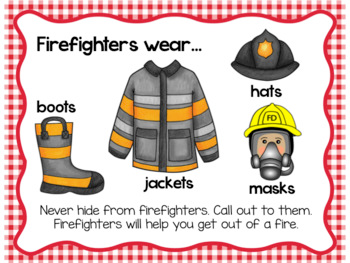 Fire Safety Tips Posters in 2020 Fire safety tips, Fire