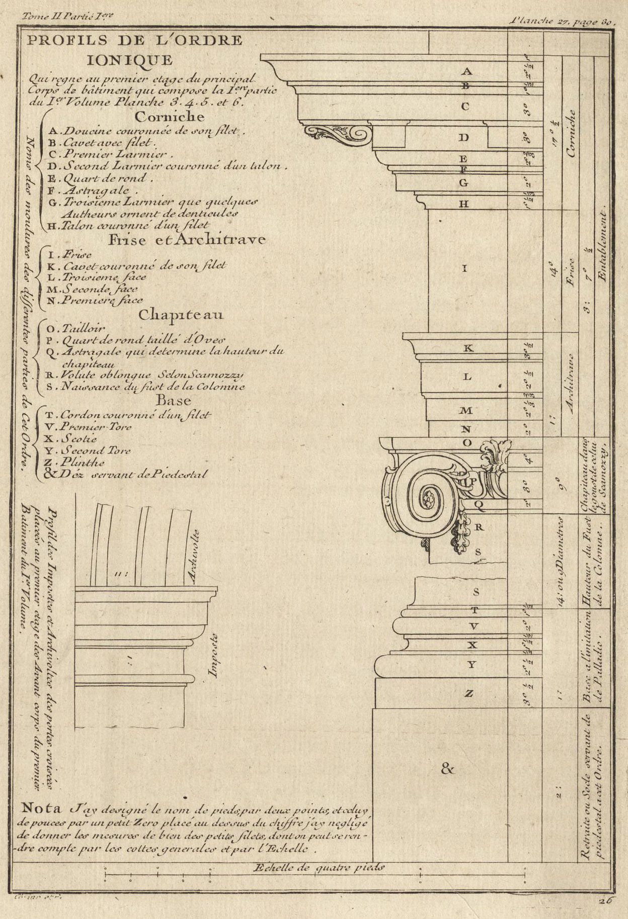 Details Of The Ionic Order