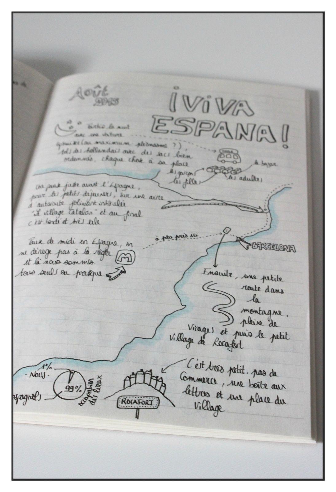 Le Blog De Yal Idees Sketchbook Carnets De Voyage Carnet De Dessin