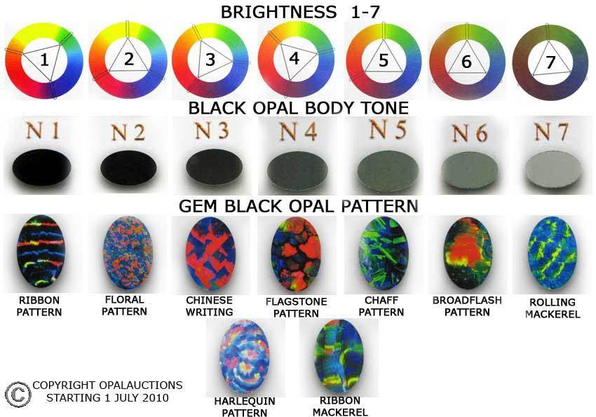 Black Opal Grading Chart Opals Pinterest Black Opal Opal And Gems
