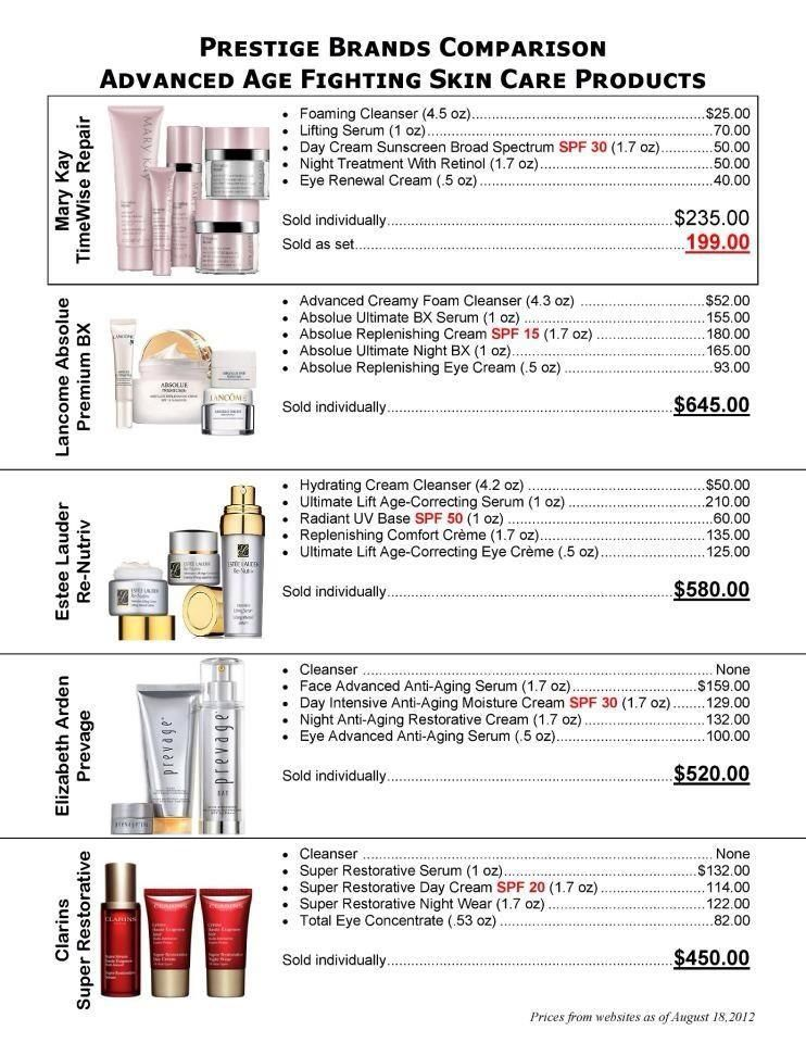 Printable Mary Kay Prestige Brand Comparison Sheet Mary Kay Timewise Repair Mary Kay Skin Care Mary Kay Consultant