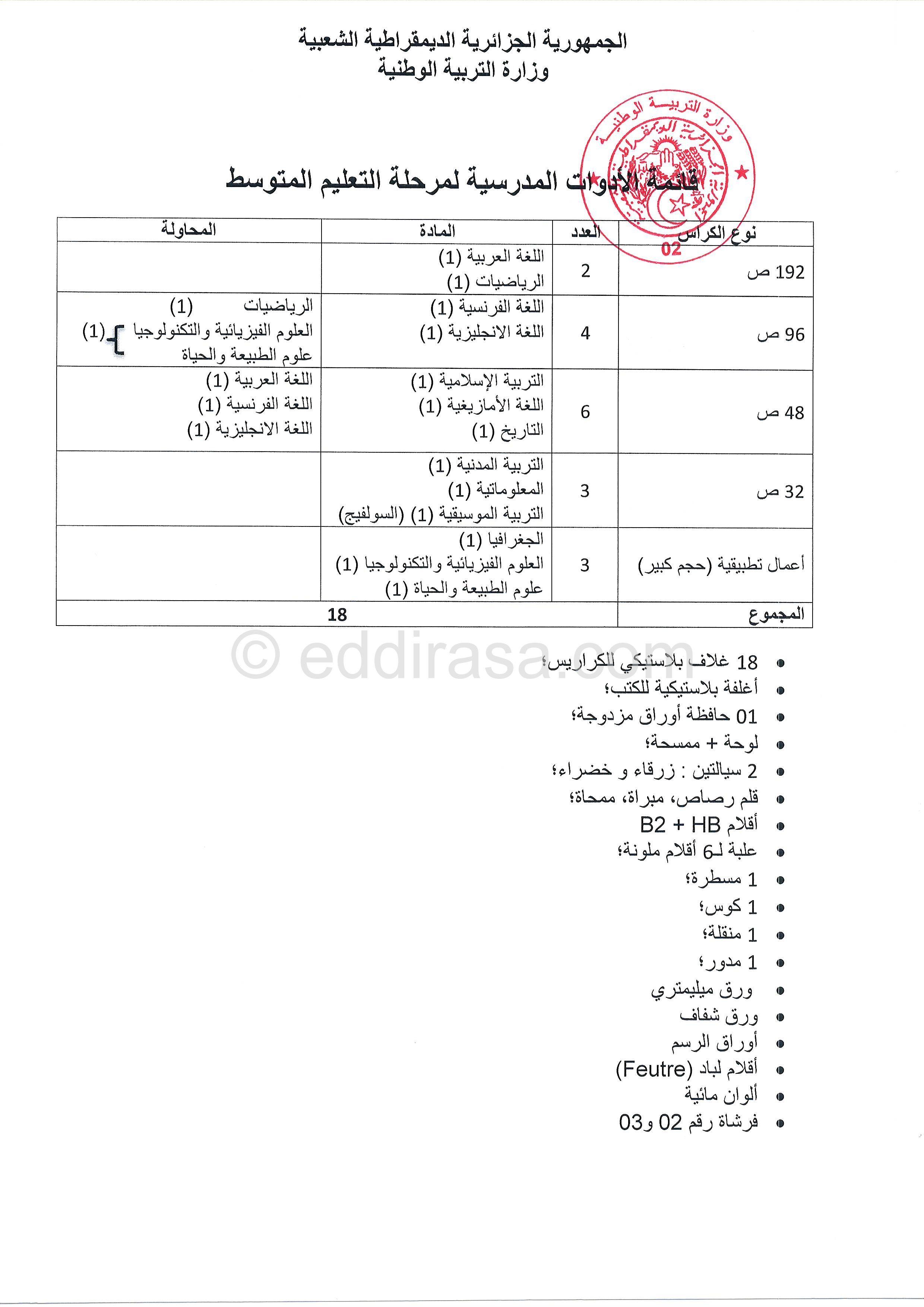 قائمة الأدوات المدرسية لجميع المستويات موقع الدراسة الجزائري Map Education Sl 1
