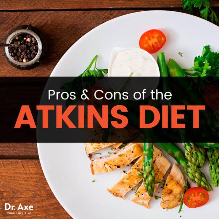 Atkins diet - Dr. Axe