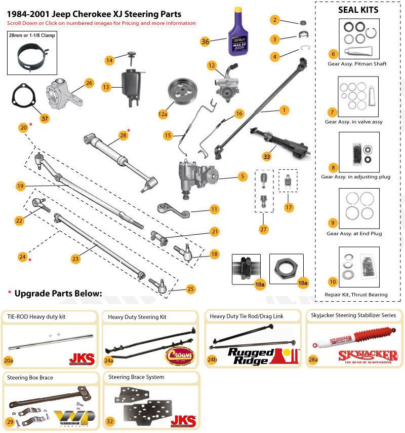 Jeep Cherokee XJ Steering Parts | Cherokee XJ Parts Diagrams ...