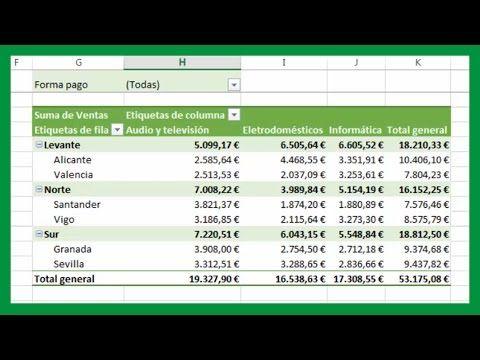Word-Excel-Access-PowerPoint: Crear tablas dinámicas en Excel. Claro y sencillo....