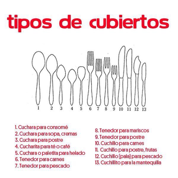 Tipos de cubiertos de mesa protocolo y etiqueta - Protocolo cubiertos mesa ...