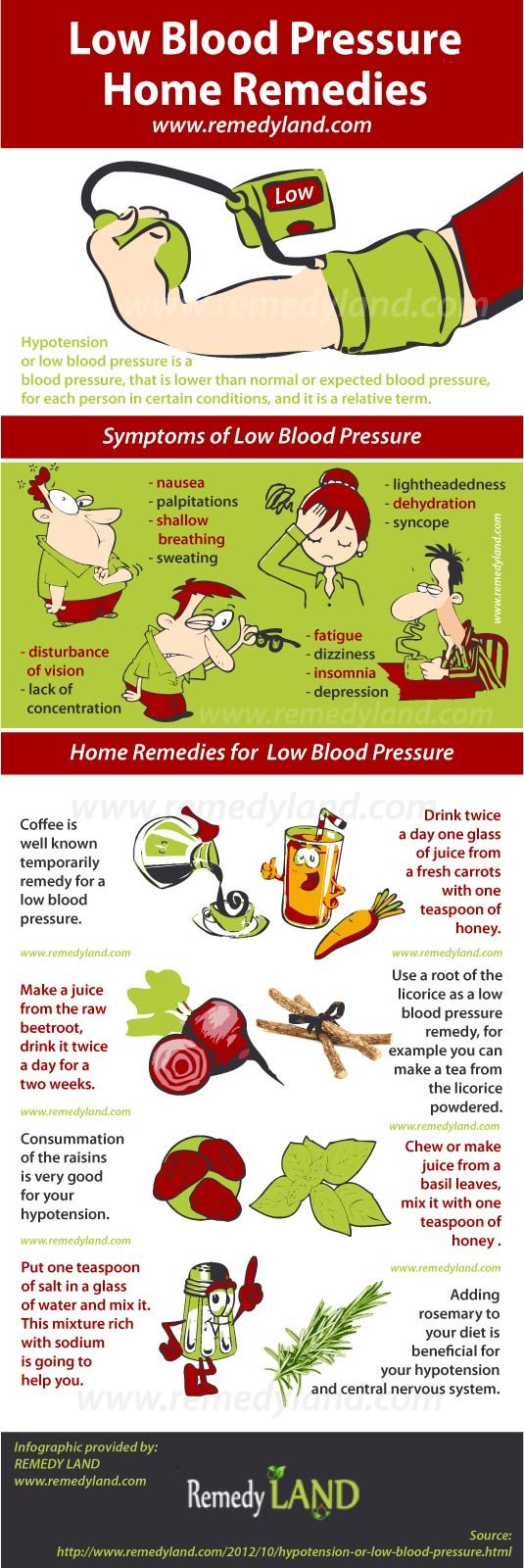 Home remedies to increase blood pressure in patients with low BP advise