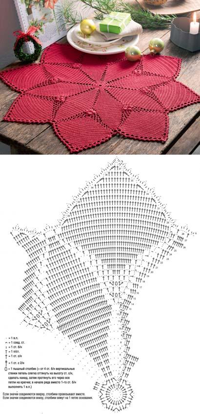 салфетки | Deckchen, Häkeldeckchen und Häkeln