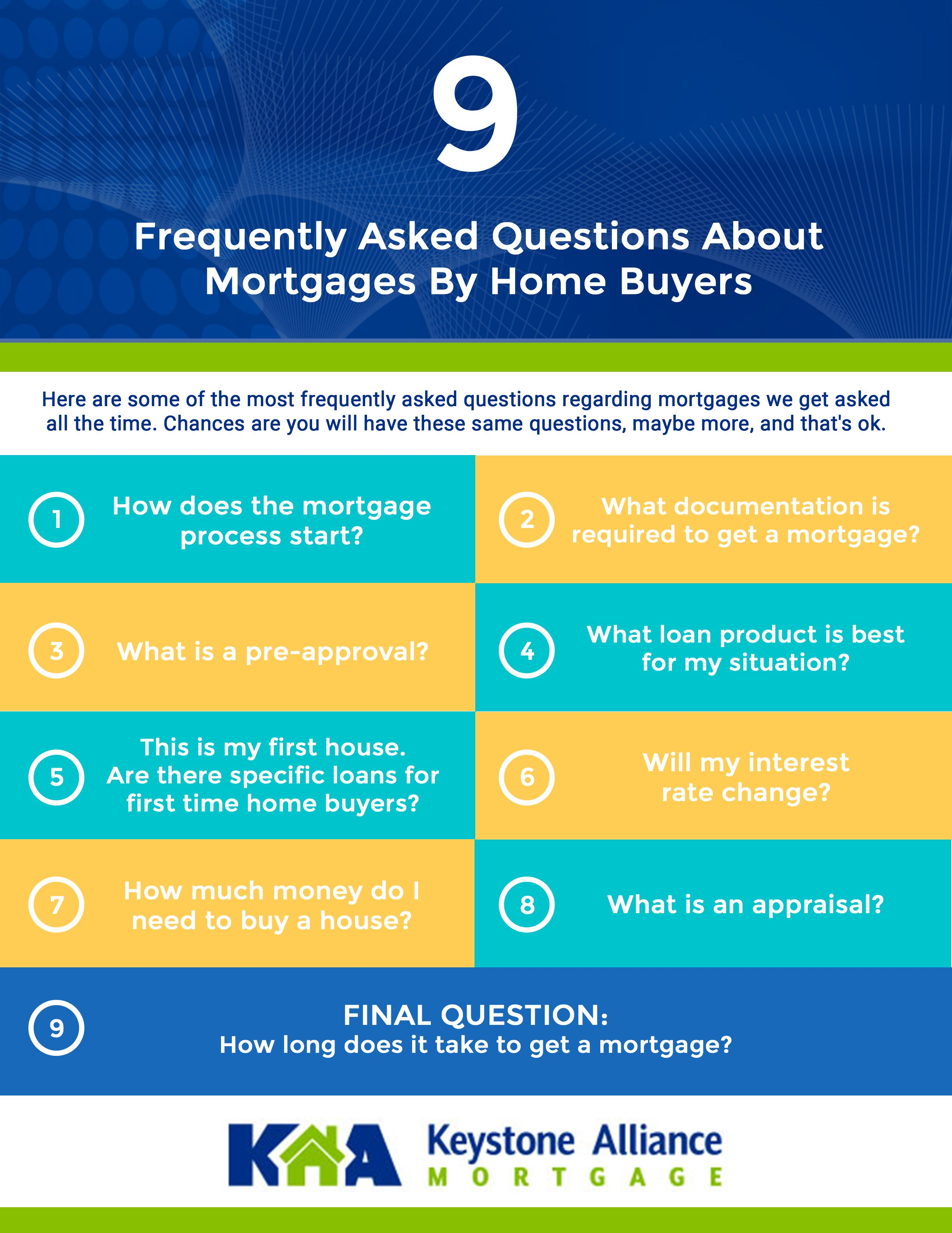 3859041417dce093bf8f6408b31b4cd6 - How Long Does It Take To Get House Loan Approved