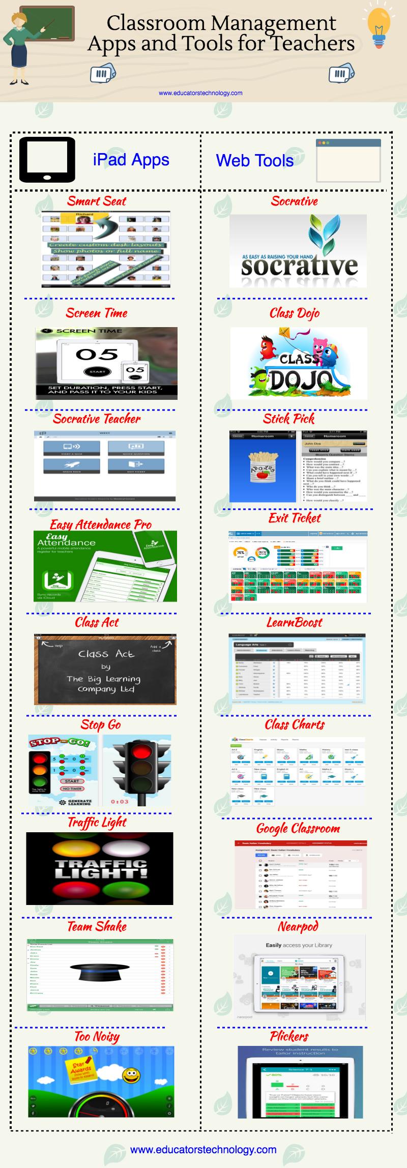 Aplicaciones y herramientas básicas en nuestras aulas