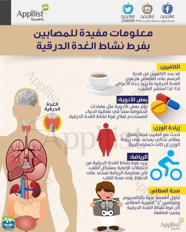 معلومات عن الغدة الدرقية Medical Knowledge Health Medical