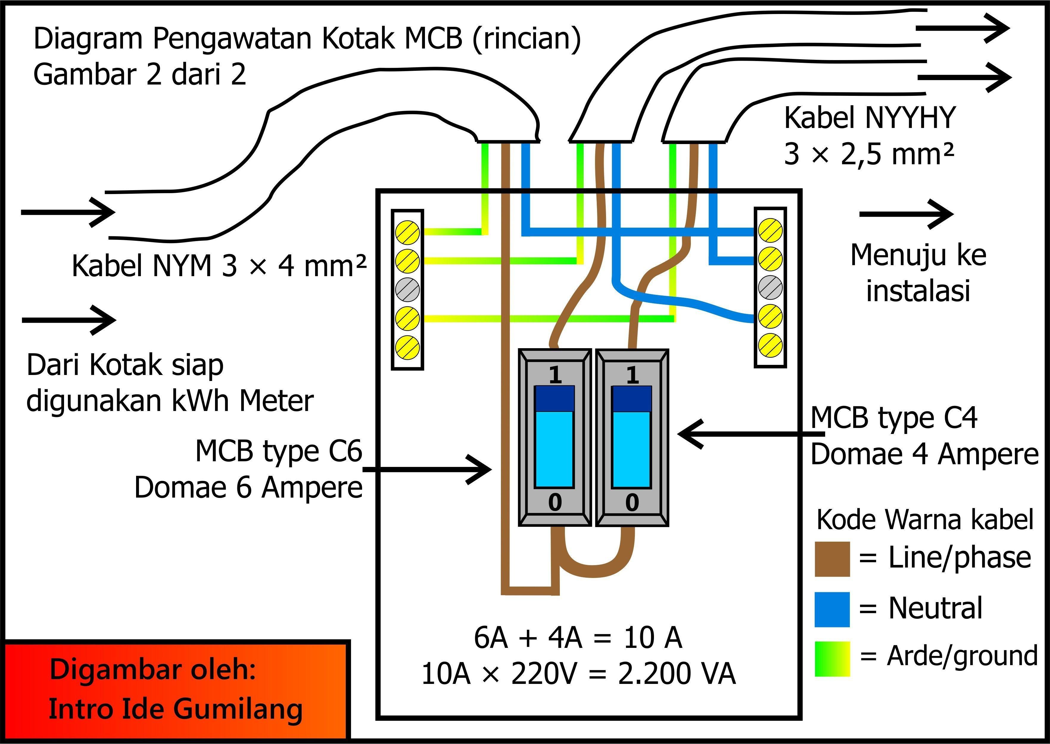 Electrical Consumer Unit Wiring Diagram  Diagram