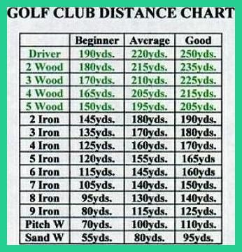 Find Out How To Improve Your Golf Game Golf Tips For Beginners