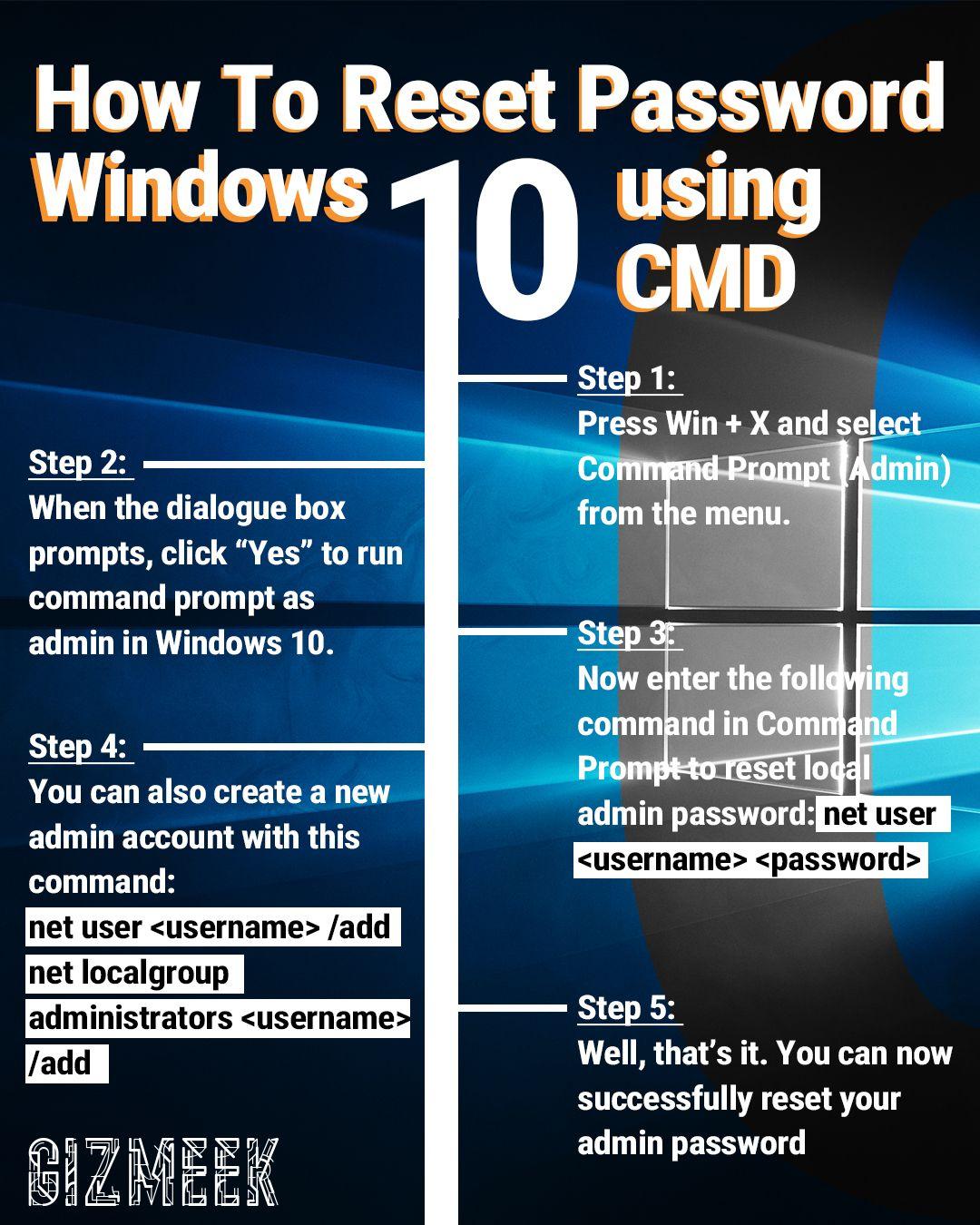 How to reset windows 28 admin password using cmd – Artofit