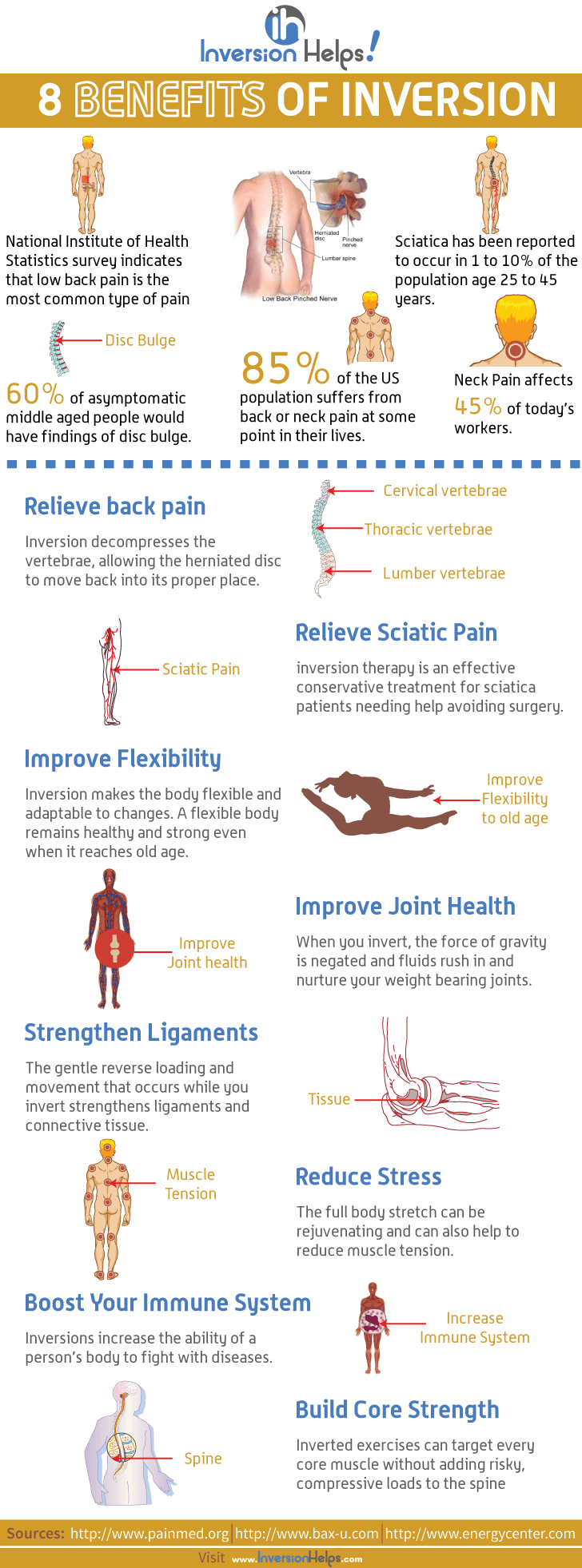 8 benefits of inversion there s no doubt inversion helps there rh pinterest com benefits of inversion table therapy benefits of inversion table mayo clinic