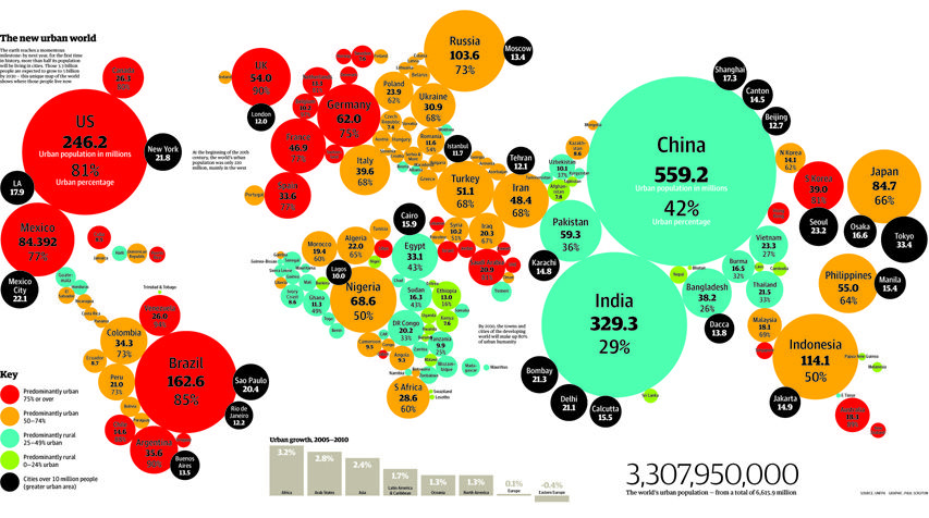 World Wealth Distribution Map And This Map Shows The - Urbanization map us