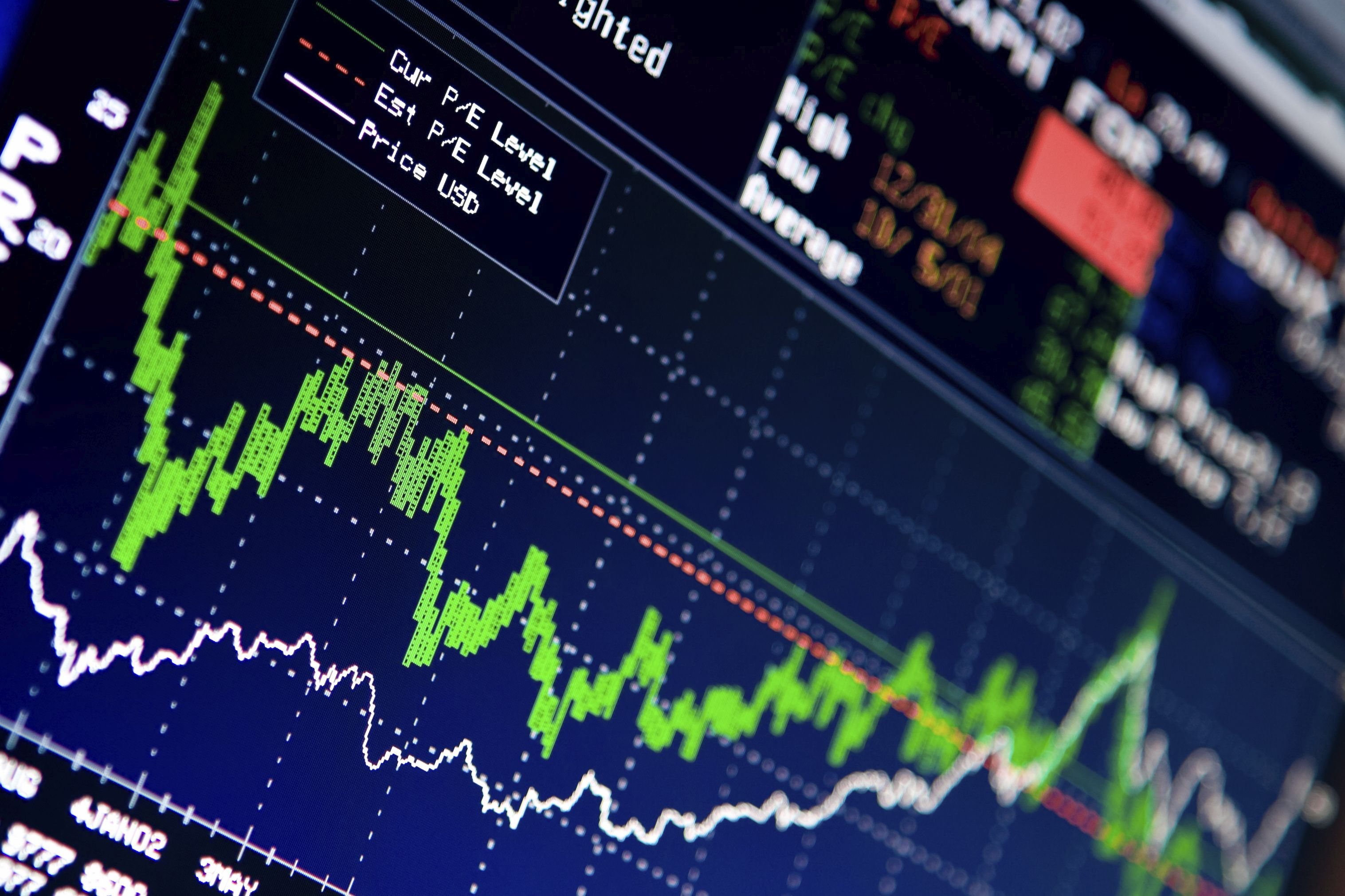 a professional trader. Learn prop trading, forex