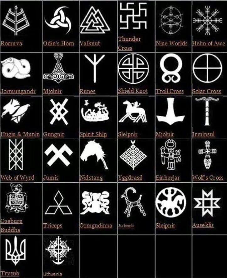 Symbols. Nordic inspiration. … Norse symbols, Nordic