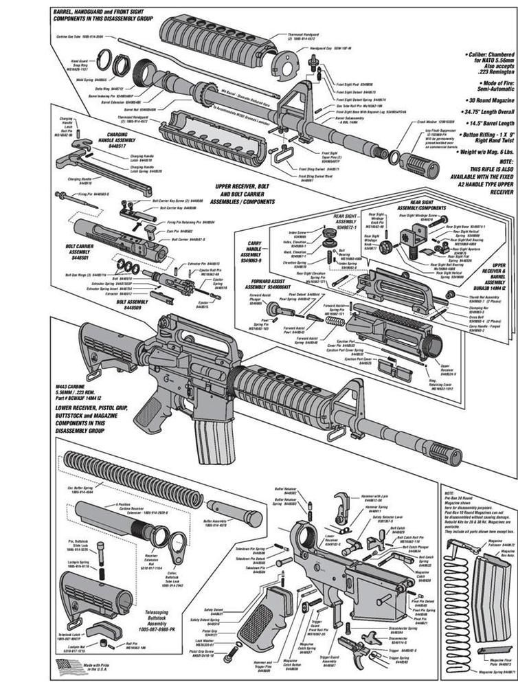 Ar15 Diagram Glossy Poster Picture Photo Schematic Gun Rifle Weapon