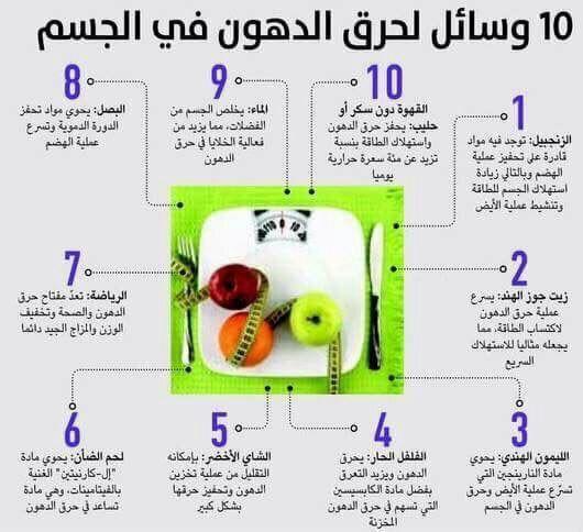 عشر وسائل لحرق الدهون في الجسم Health Fitness Food Health Facts Food Health Fitness Nutrition