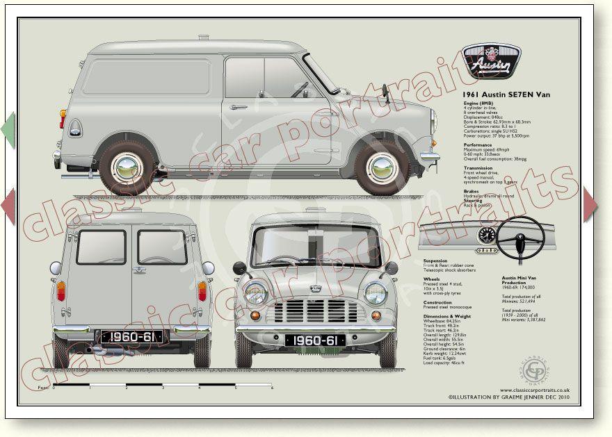 Mini Austin Se7en Van 1961 62 Classic Van Portrait Print Mini