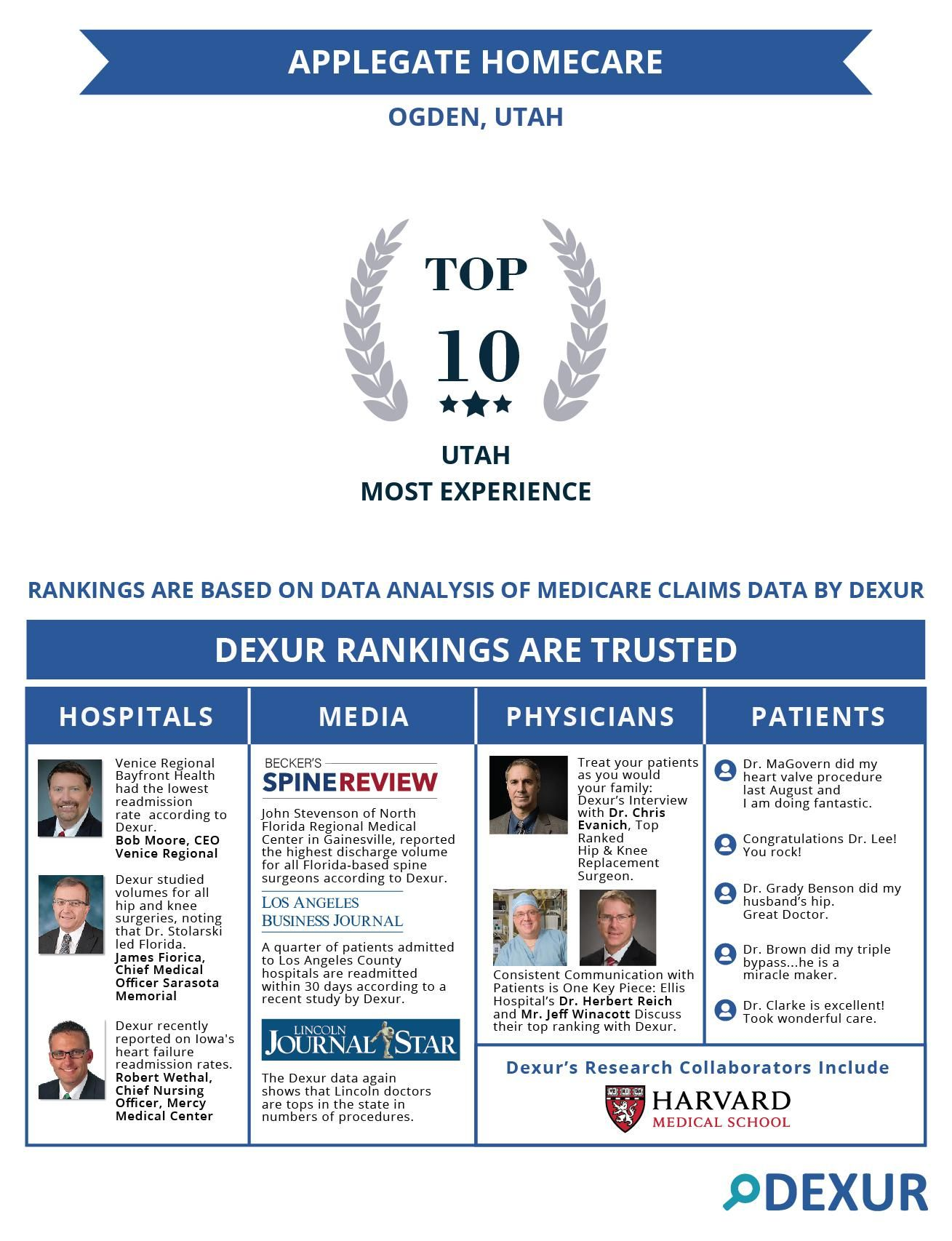 Applegate Homecare is among the top ranked Home Health