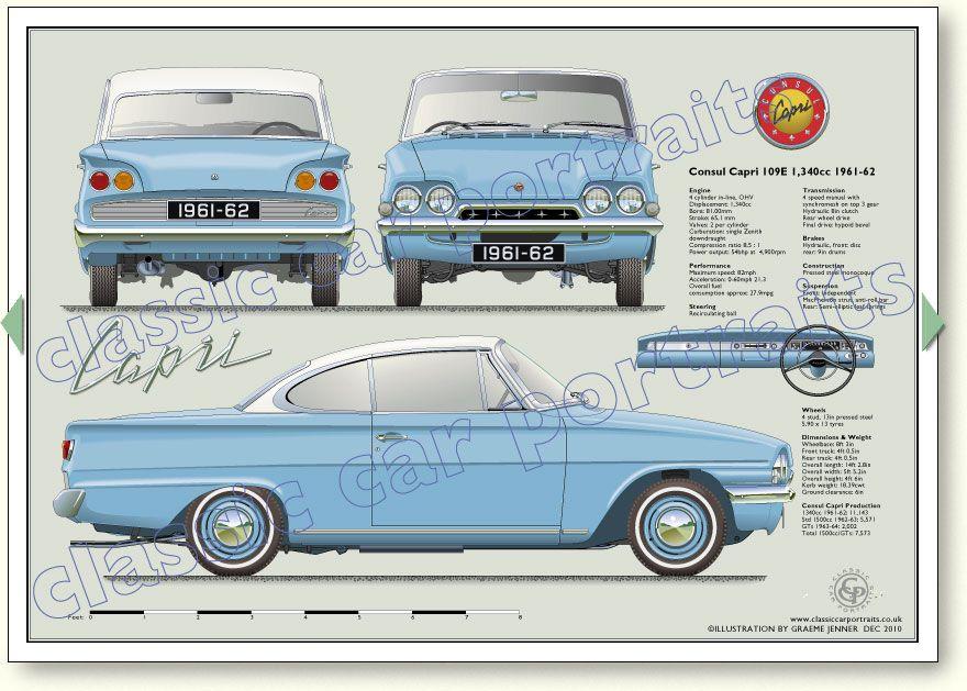 Ford Consul Capri 1961-62 classic car portrait print #RePin by AT ...