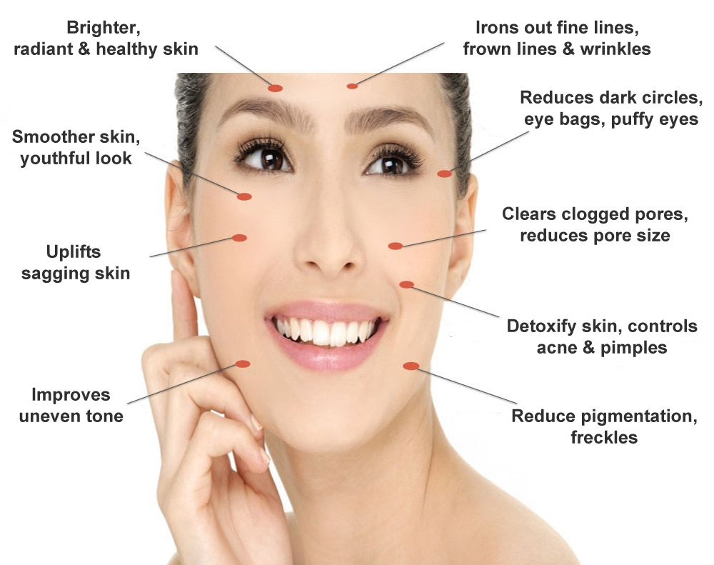 Click The Image To Visit Our Micro Needling Facial