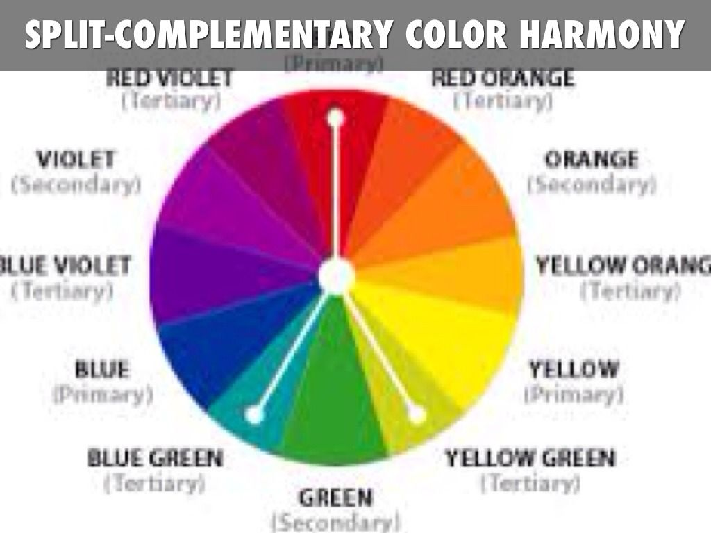What Are Split Complementary Colors Split Complementary Color Harmony Split Complementary Colors Complementary Colors Color Mixing