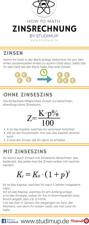 Zinsrechnung - Spickzettel by Studimup