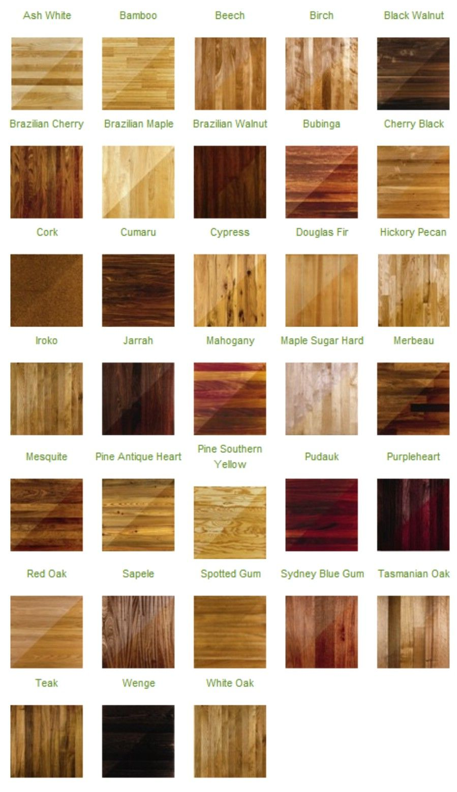 Know Your Hardwood   50 Amazingly Clever Cheat Sheets To Simplify Home  Decorating Projects
