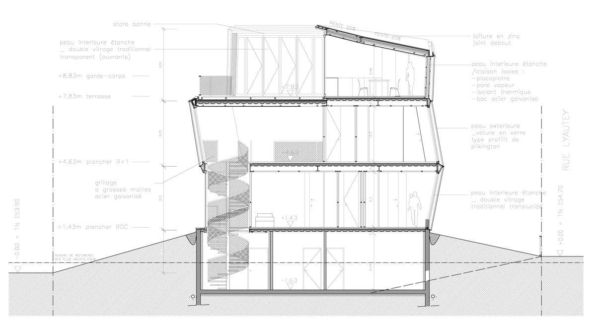 Maison Go   Périphériques architectes Modern